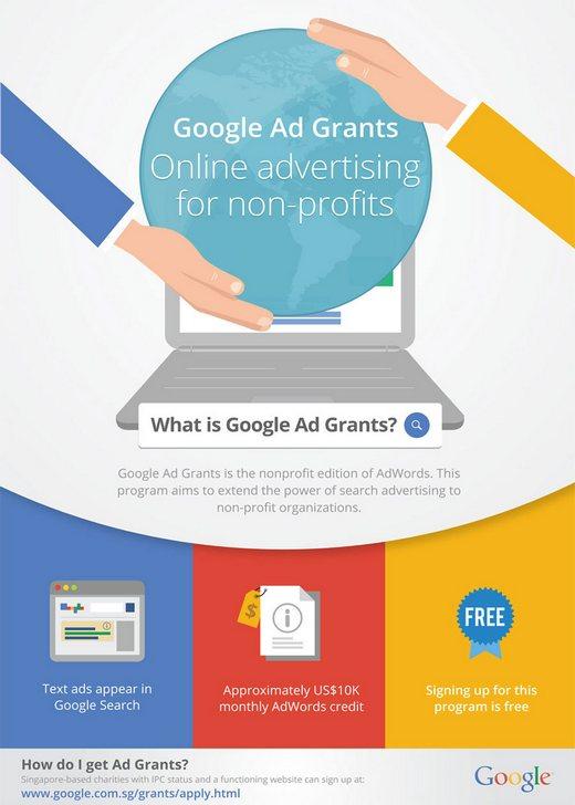 Google Ad Grants 1