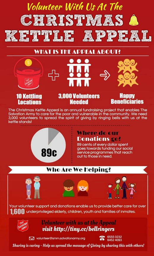Volunteer with The Salvation Army this Christmas!