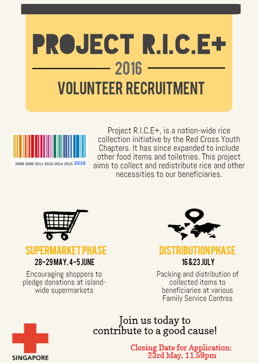 Volunteers needed for Project RICE+ 2016